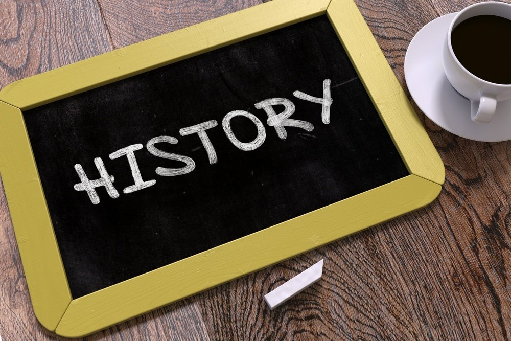 History Concept Hand Drawn on Yellow Chalkboard on Wooden Table. Business Background. Top View. 3D Render.-1.jpeg